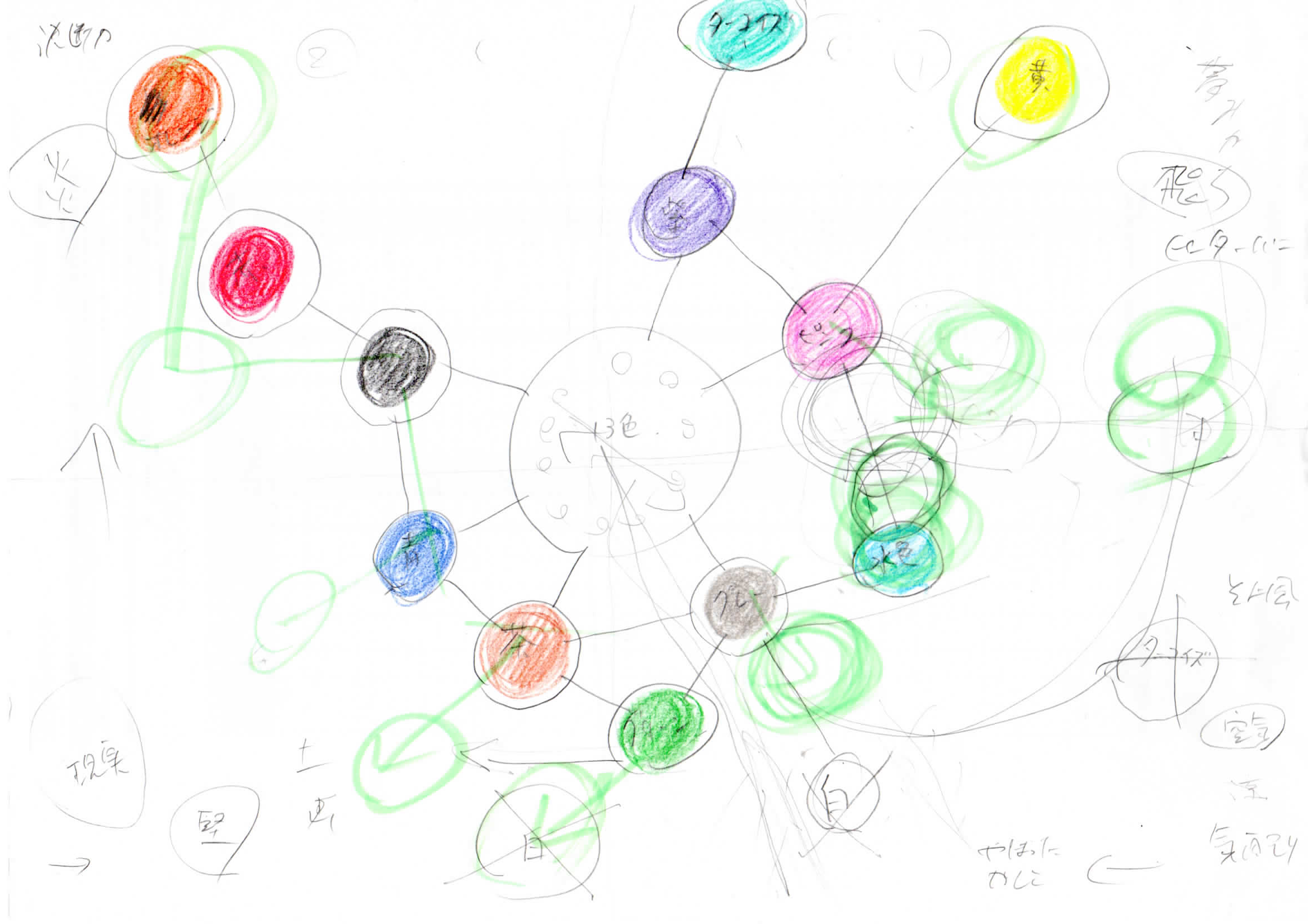 カラータイプマップ開発のためのスケッチ(2)